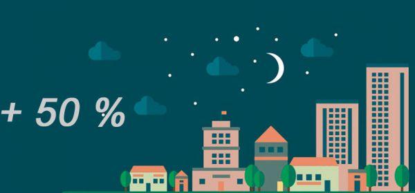 Ночной тариф с 15 октября 2016 года